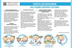 3.Пять правил здорового питания школьников