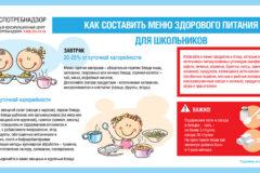 3. Как составить меню здорового питания школьников